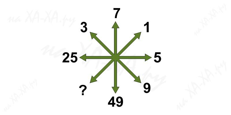 сложная математическая загадка на логику